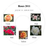 2011 CD - Roses from 2011